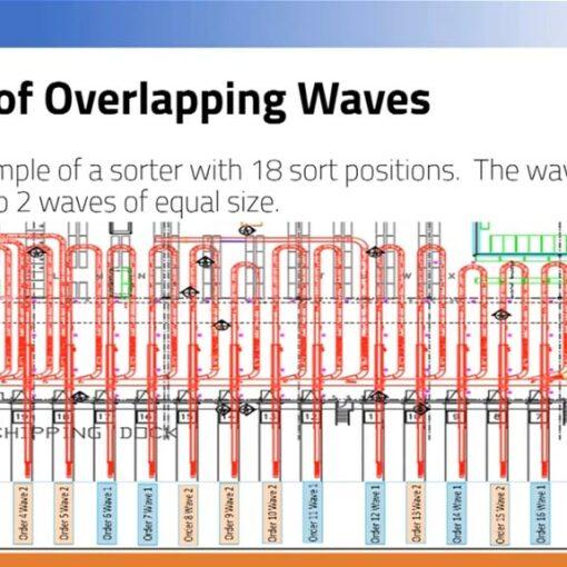 Wave-building-concepts